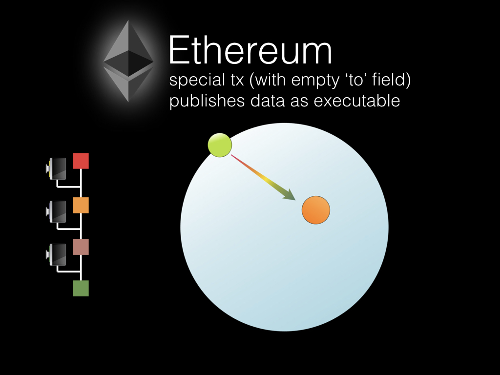 eth_atoz_028.png